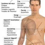 Symptômes_de_la_sclérose_en_plaques