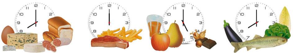chrononutrition repas