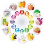 Besoin en vitamine